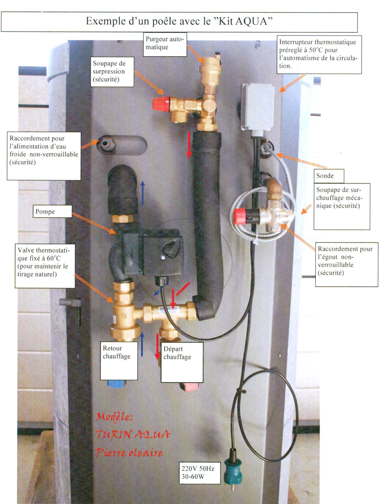 Aqua kit k 36 20 r f chauffage solutions chauffage for Chauffage central a granules